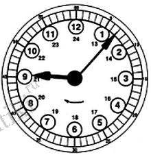 обучение детей распознаванию времени